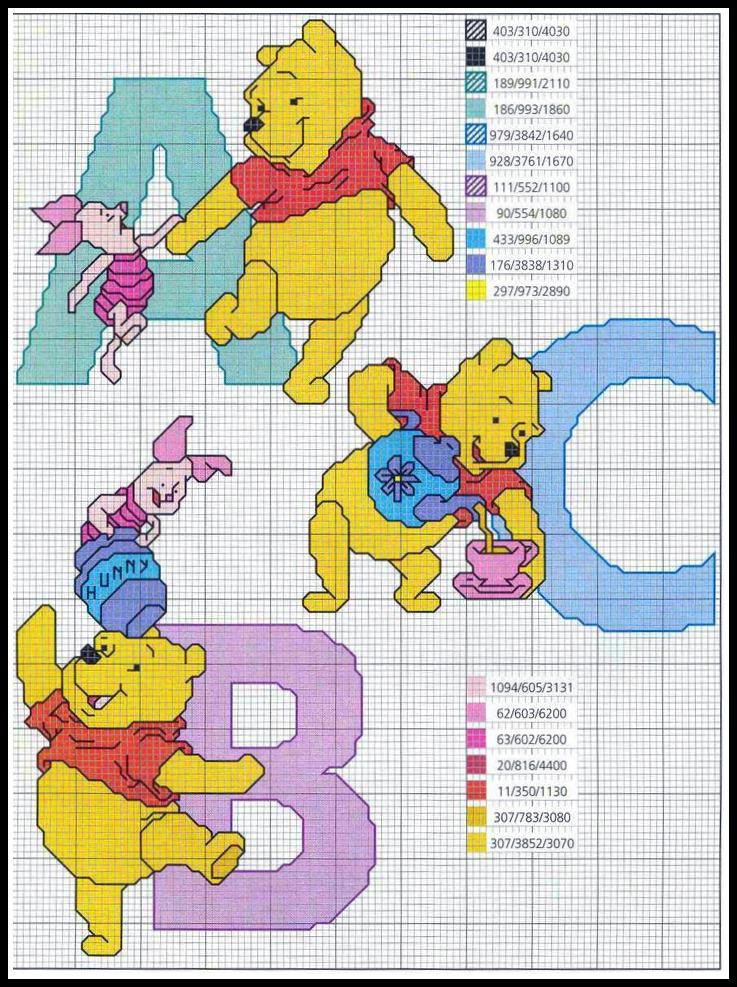 Pensa realizza schemi a punto croce alfabeto winny pooh for Winnie the pooh punto croce