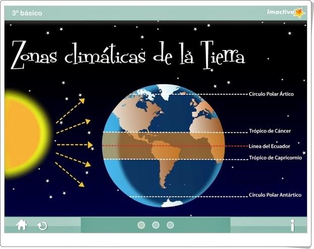 http://web.imactiva.cl/descargas/yo_estudio/Odas_Soc_Nat/odas_sociedad/3basico/ODA08/index.html#01