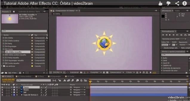 adobe after effects animar el sol