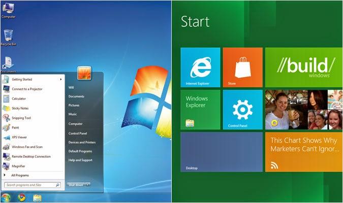 """<img src=""""http://2.bp.blogspot.com/-hNsBIBxIRgc/U0ZRn8diulI/AAAAAAAACMY/n-wMlcvgy_4/s1600/windows8-and-windows7.jpeg"""" alt=""""Replace Windows 8 with Windows 7"""" />"""