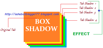 Box shadow image