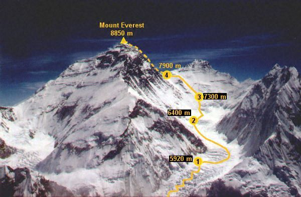 highway to everest mount - photo #42