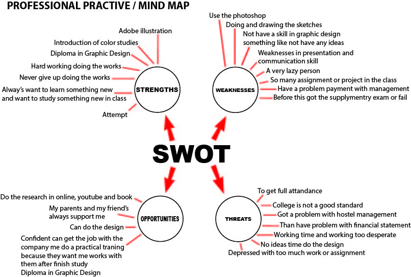 3m company swot analysis Publicindependent companytokyo stock exchange4204  health information  systems inc 3m his a subsidiary of 3m company is a software and consulti   sekisui chemical co, ltd (4204) - financial and strategic swot analysis  review.