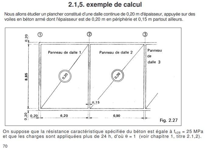 Genie civil calcul des dalles pleines dimensionnement - Calcul dalle beton ...