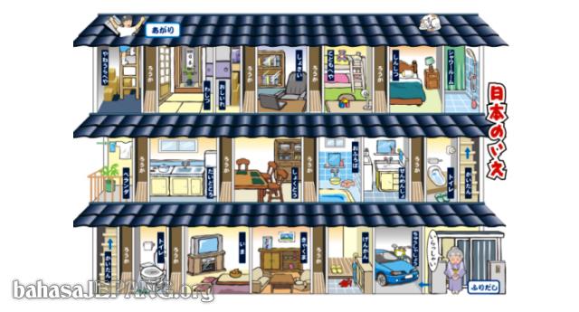 Kata Benda Bahasa Jepang Yang Sering Diucapkan Sehari Hari Kosakata Ruangan Dan Perabot Rumah