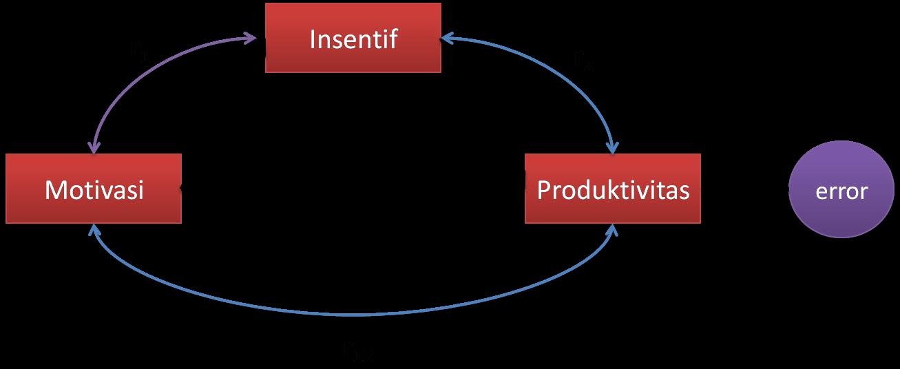 Jam statistic membentuk persamaan struktural ccuart Choice Image