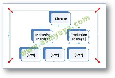 Gambar: Contoh hasil pembuatan struktur organisasi menggunakan Smart Art  di Microsoft Word 2007