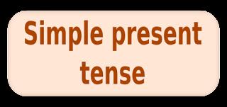 SIMPLE PRESENT TENSE (Pengertian, Rumus, dan Contoh Kalimat)