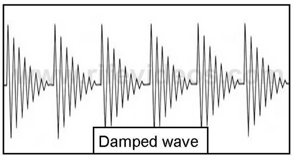 how to make binaural beats ableton