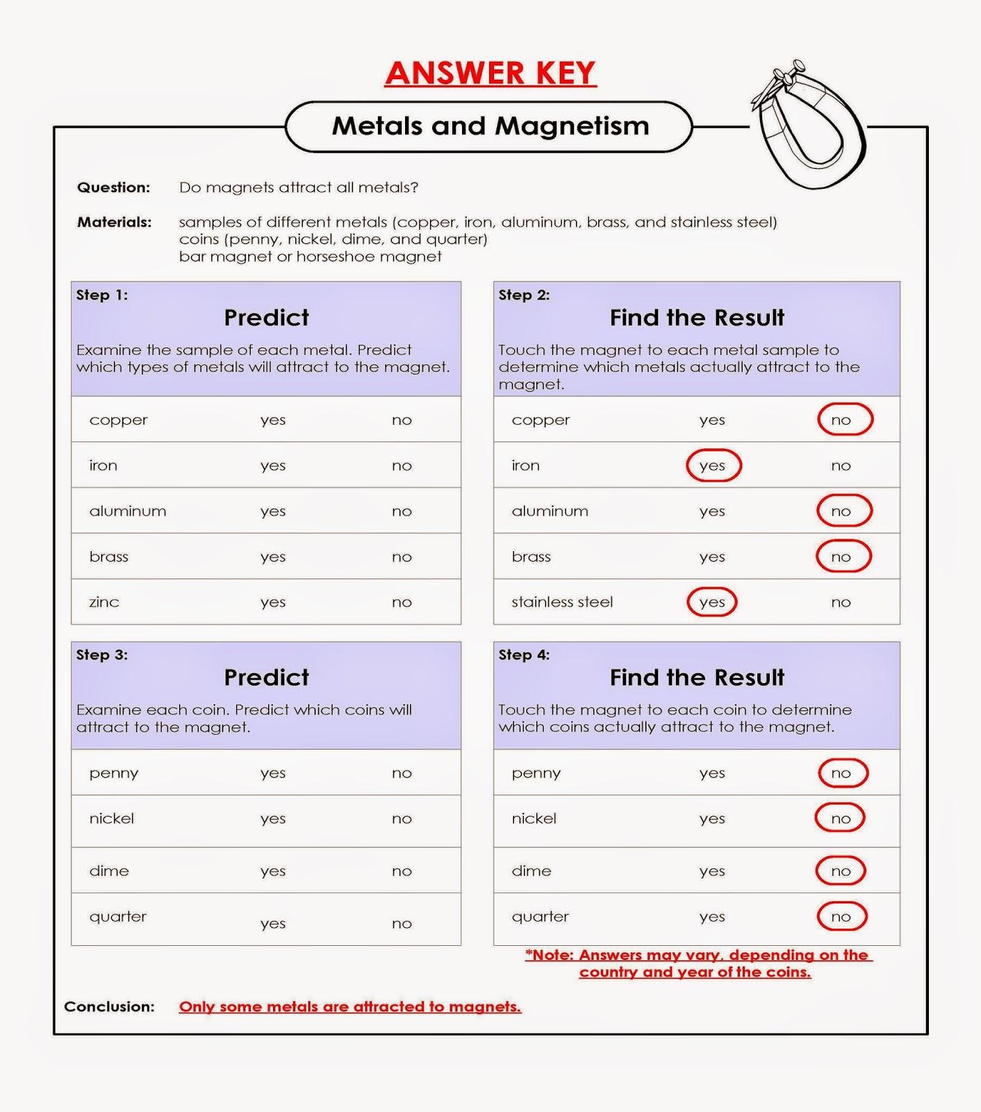 100 Magnetism Worksheet Answers – Electromagnetism Worksheet
