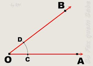 Definindo os pontos C e D nos lados do ângulo AÔB. Início da construção da bissetriz.iz.
