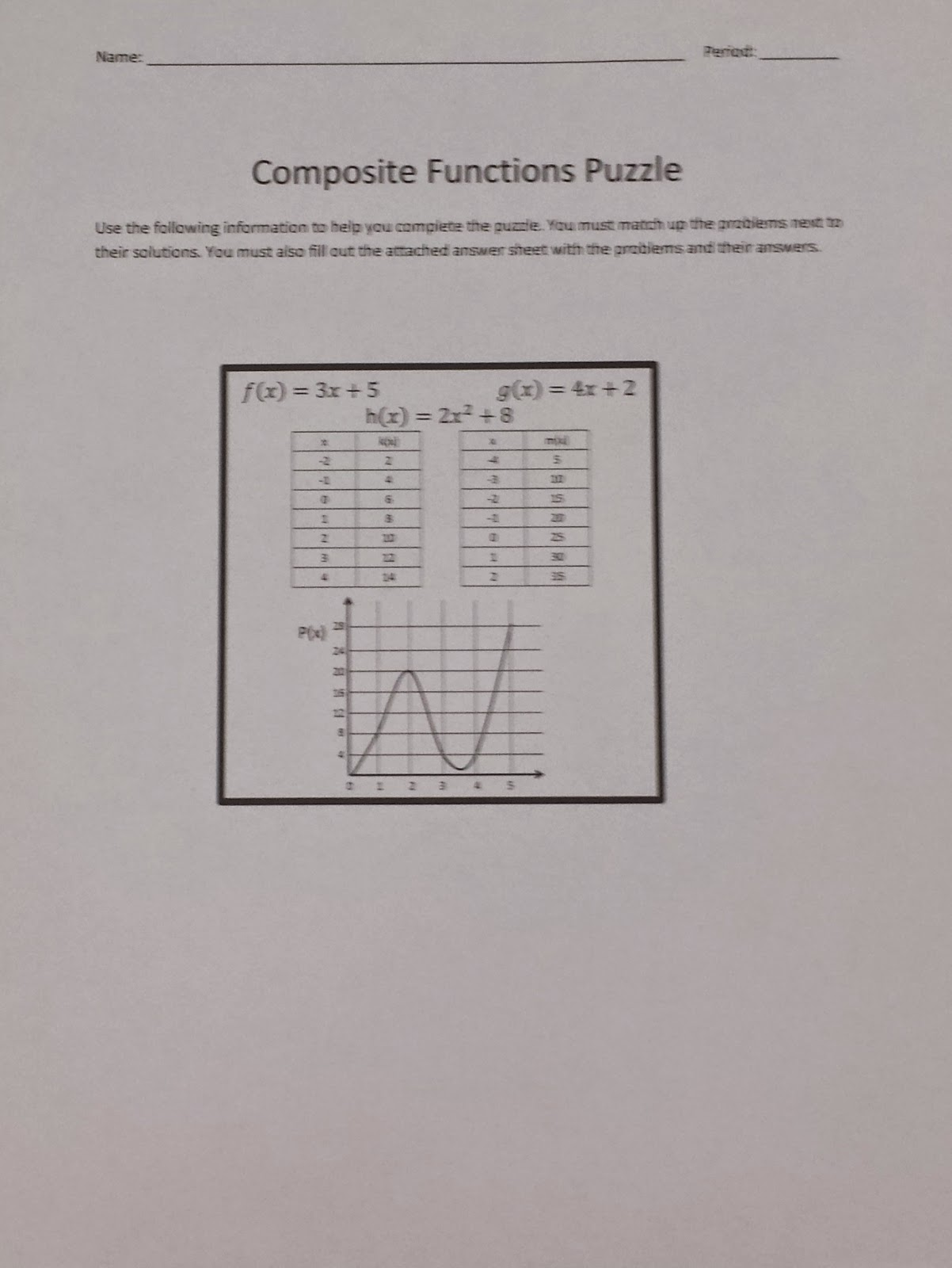 worksheet Composite Functions Worksheet With Answers ms rodriguezs precal class 1092014 composite functions puzzle pg 1
