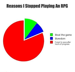 the reason i stopped playing rpg, forgot to save after hours of playing