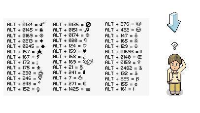 Simbolo copyright teclado