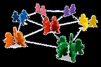 Habilidad de coordinación en los emprendimientos sociales