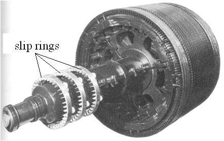 classification of electric motors part three electrical knowhow wound rotor