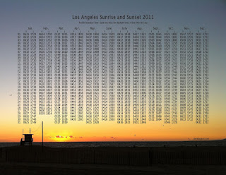 Chart of sunset and sunrise in LA for 2011 with a beach sunset in the background