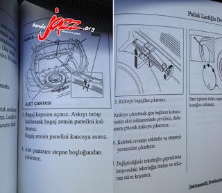 Honda Jazz Kriko