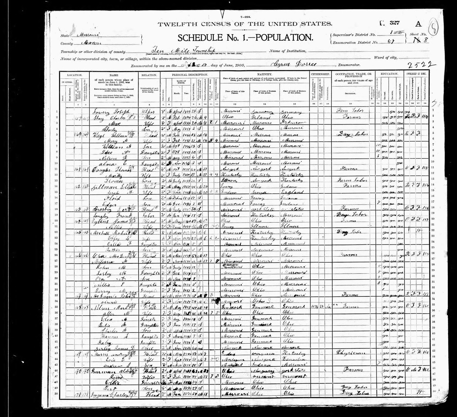 Family History Research Of A SAHM - Us census bureau ohio counties