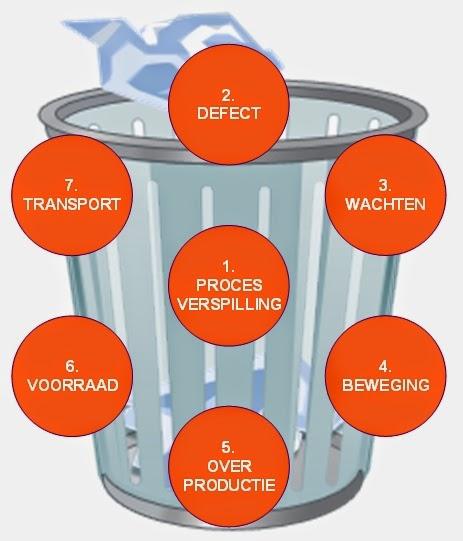 engels vertalen nederlands