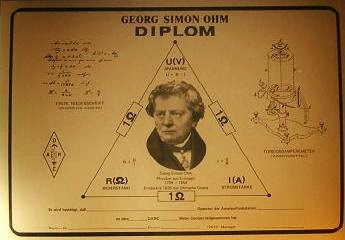 Georg Simon Ohm's Photos