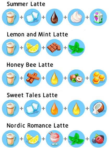 Recipe For Christmas Latte In My Cafe