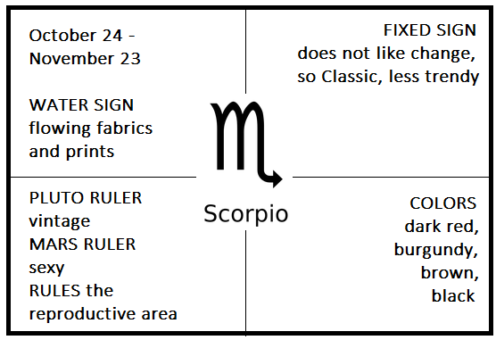 Scorpio rising sign sexuality