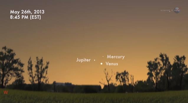 Cоединение Юпитера, Венеры и Меркурия