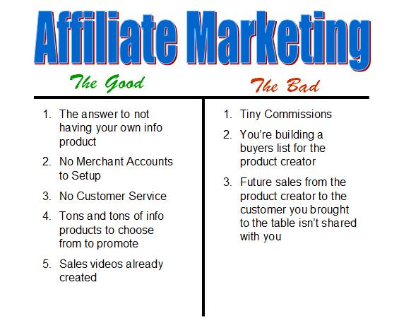TECH NEW ONLINE: affiliate marketing
