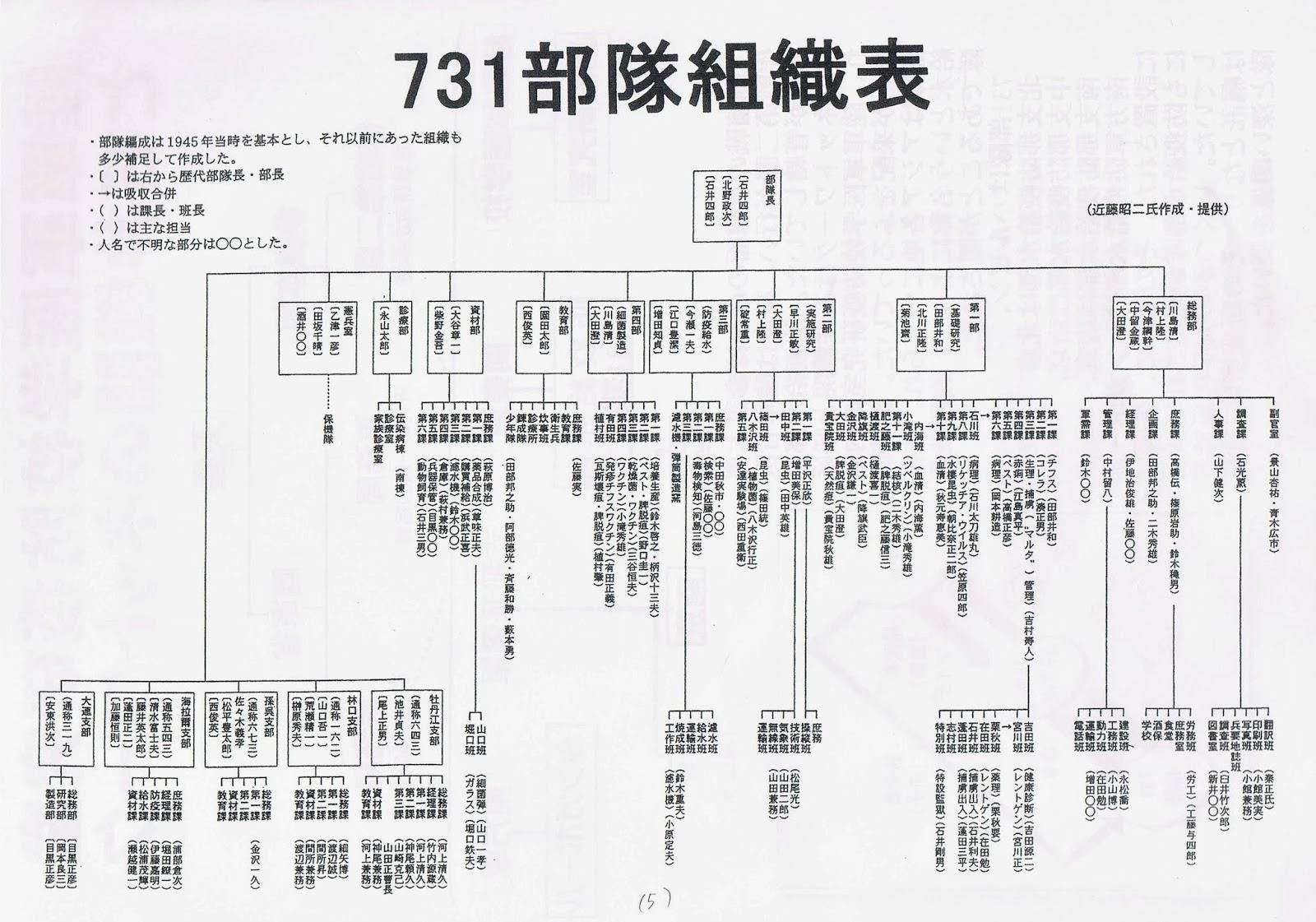 あなたの町で「731部隊展」を開...