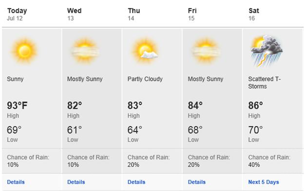 Image gallery sanibel weather for Accuweather fishing forecast