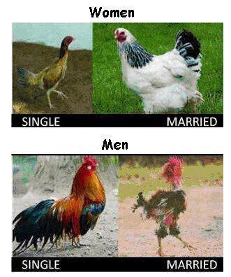 Single Women