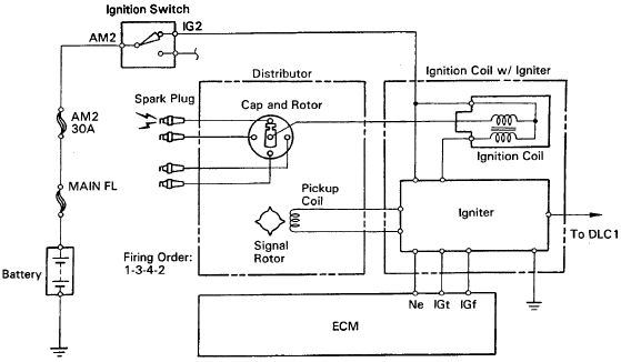 wiring diagrams toyota pickup ignition system circuit diagrams 22r ignition coil wiring diagram toyota wiring diagrams wiring