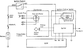 toyota electrical wiring diagrams: march 2012  toyota electrical wiring diagrams - blogger.com