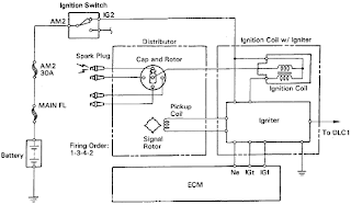 Wiring Diagrams - Toyota Pickup Ignition System Circuit Diagrams