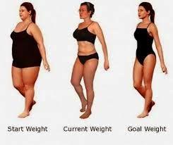 Ramuan alami untuk melangsingkan badan.