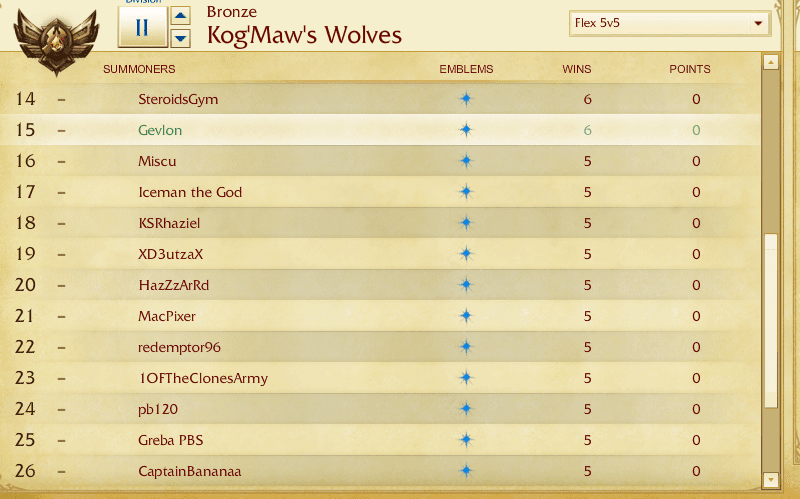 tiny-league-of-legends-matchmaking-unfair-sexy