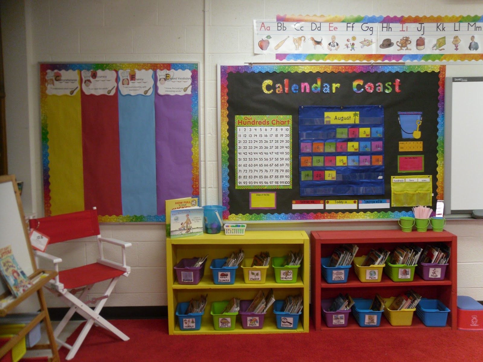 Classroom Ideas Grade 2 ~ My  first grade classroom miss decarbo