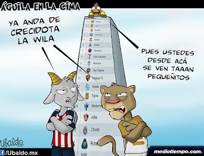 Tabla General Liga MX 2013