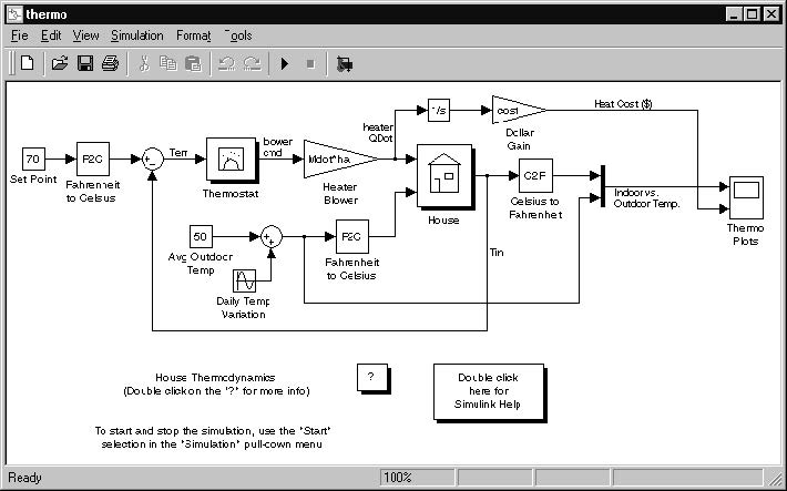 simulink tutorial rh simulinktutorial blogspot com Adding a Line Matlab Simulink Feedback Matlab Simulink for Flow Stream On Wafer