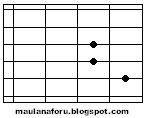 kunci gitar lagu peterpan topeng