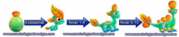 imagen del crecimiento del monstruo sheluke