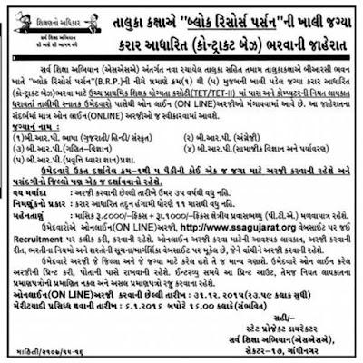 InfoGuru24.com... Sarva Shiksha Abhiyan Recruitment 2016