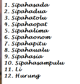 BULAN Bahasa Batak