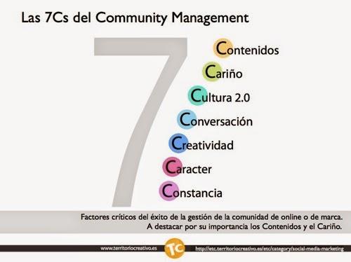 Las-7-Ces-del-Community-Management