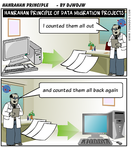 Remember the Hanrahan Principle for IT Data Migration Projects