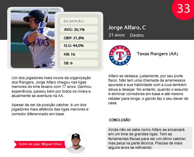 Two-Minute Warning  Top 50 prospectos do beisebol – Temporada 2014 434d9e05671
