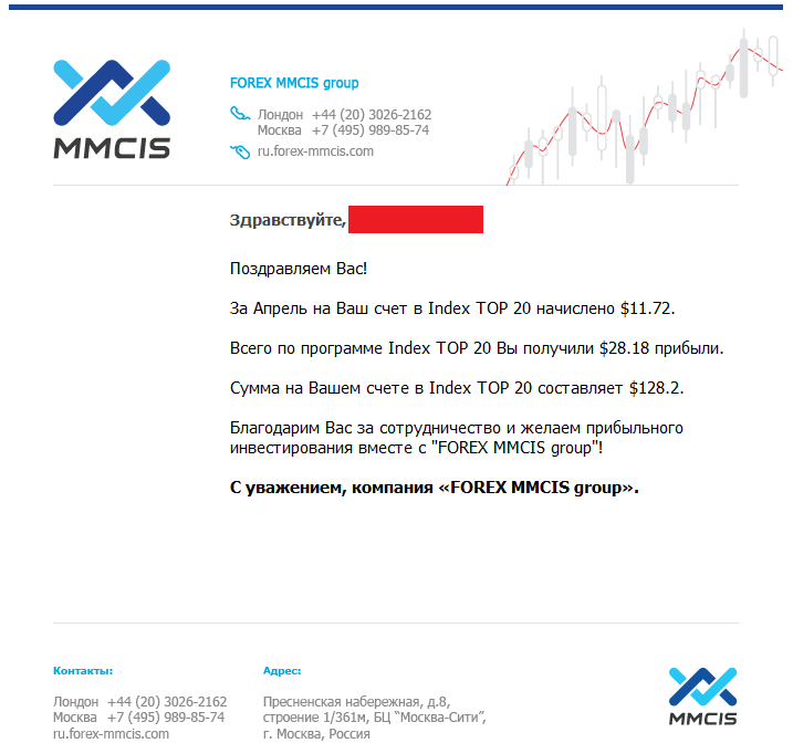 Index top 20 forex mmcis group