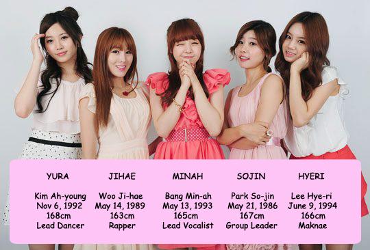 mahligai idea  my new top 3 kpop girl group