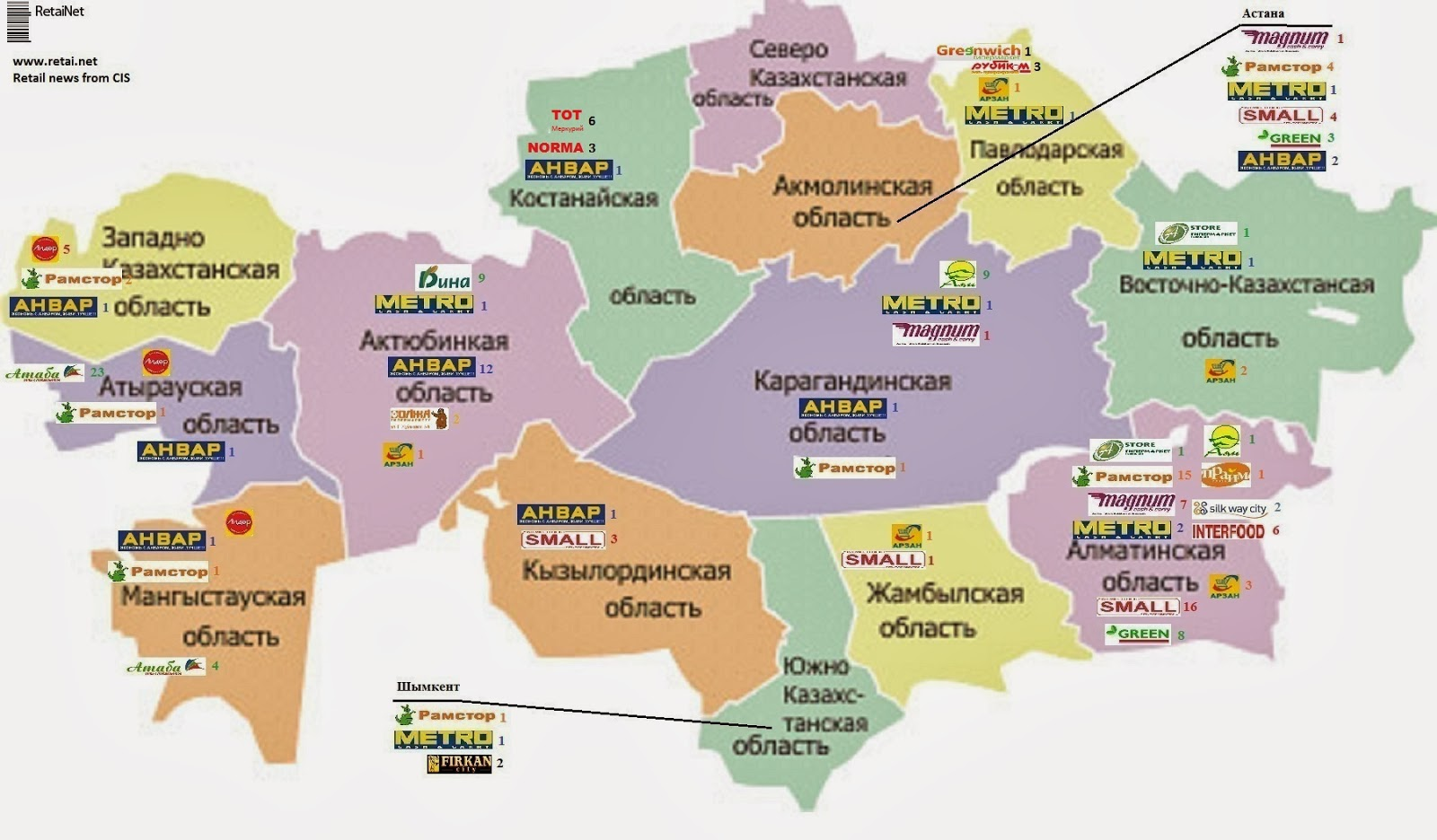 map of kazakhstan fmcg retailer